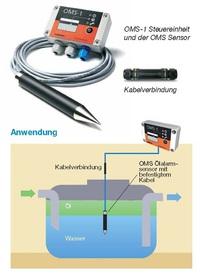 Warnanlage OMS-1  Öl-Alarm