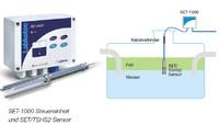 Warnanlage SET-1000+SET/TSHS2-V für Fettabscheider