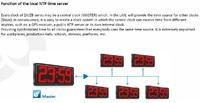Digitaluhr ZA-ZB (Ethernet)